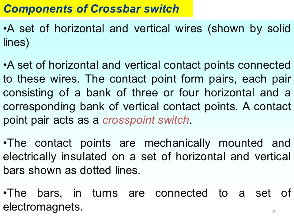 Components of Crossbar switch