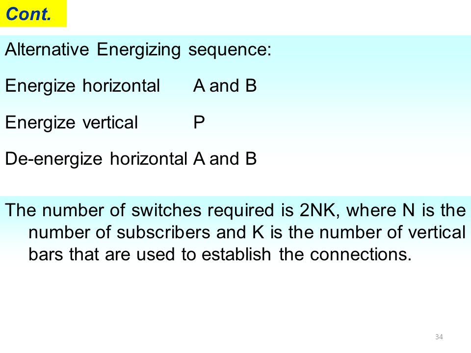 Cont. Alternative Energizing sequence: Energize horizontal A and B. Energize vertical P. De-energize horizontal A and B.