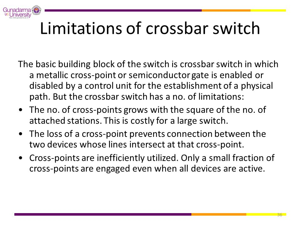 Limitations of crossbar switch