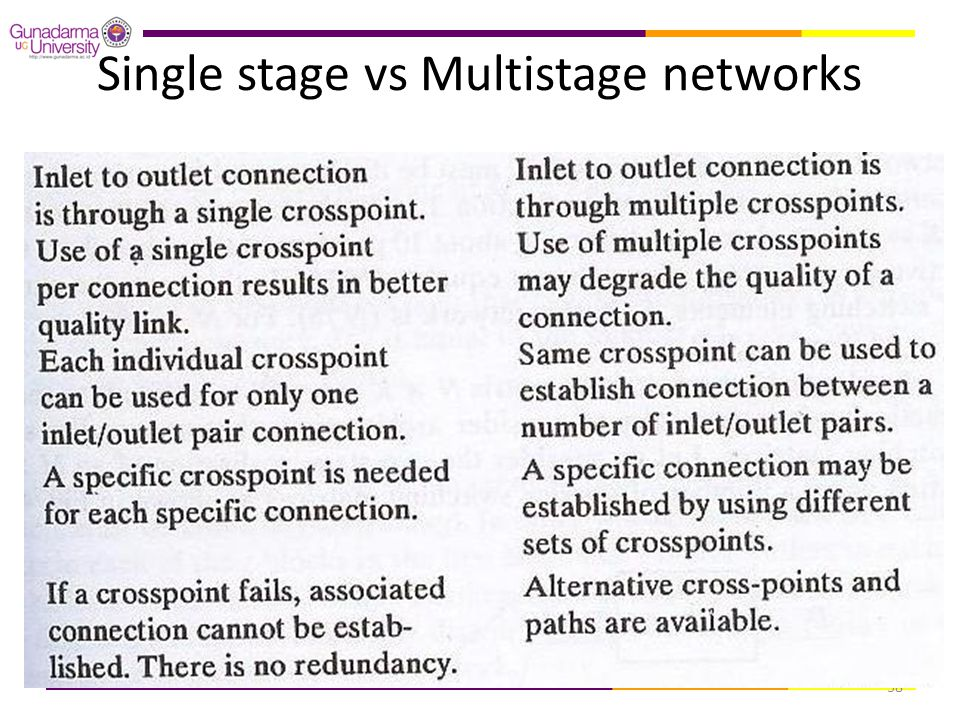 Single stage vs Multistage networks