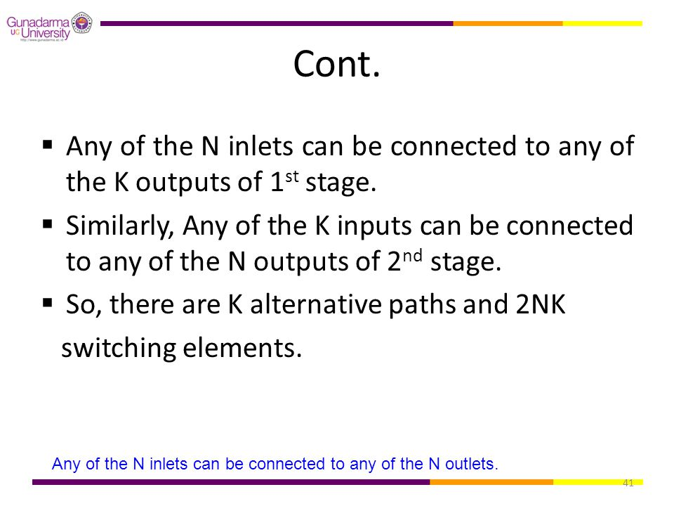 Cont. Any of the N inlets can be connected to any of the K outputs of 1st stage.
