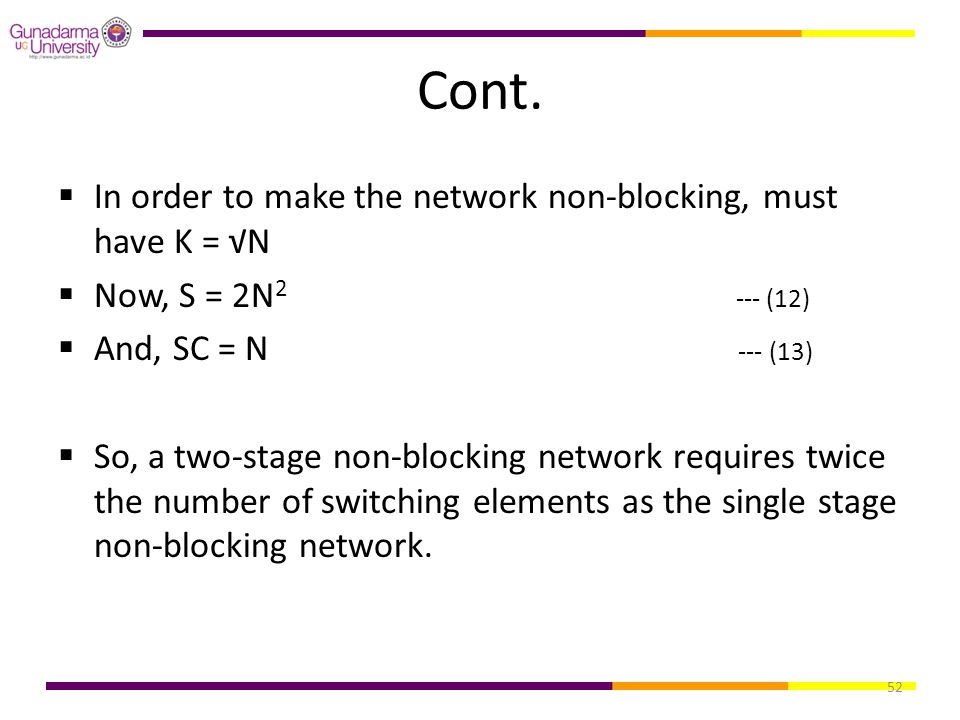 Cont. In order to make the network non-blocking, must have K = √N
