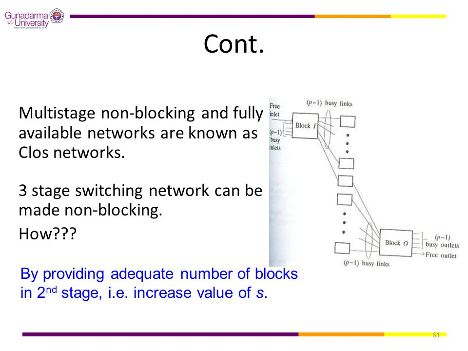 Cont. Multistage non-blocking and fully available networks are known as Clos networks. 3 stage switching network can be made non-blocking.
