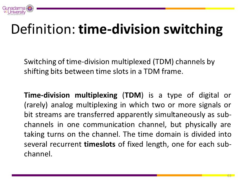 Definition: time-division switching