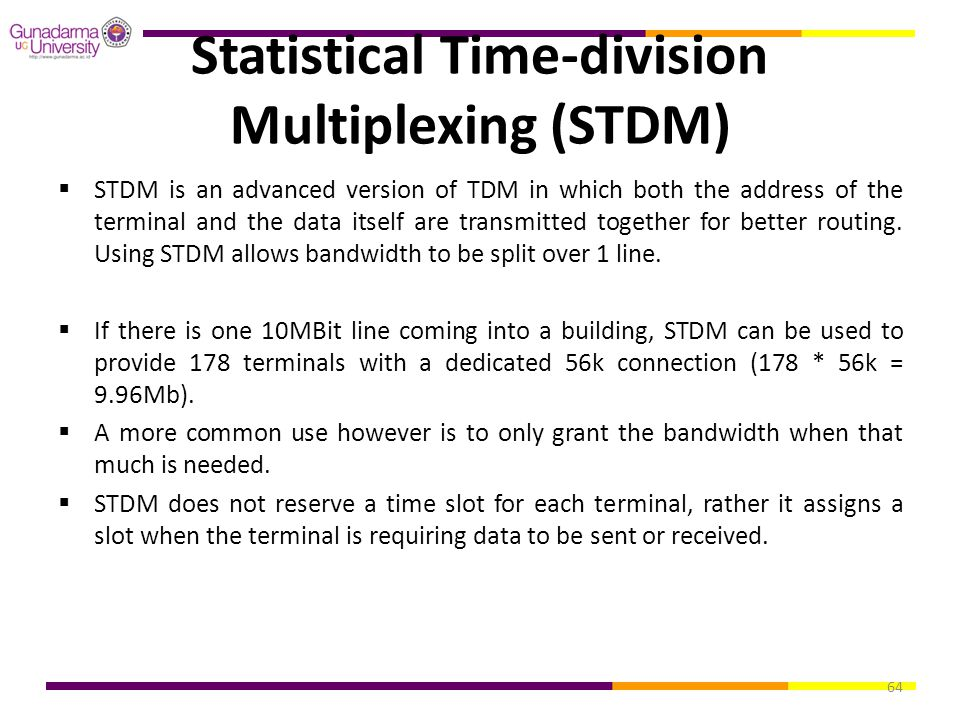 Statistical Time-division Multiplexing (STDM)