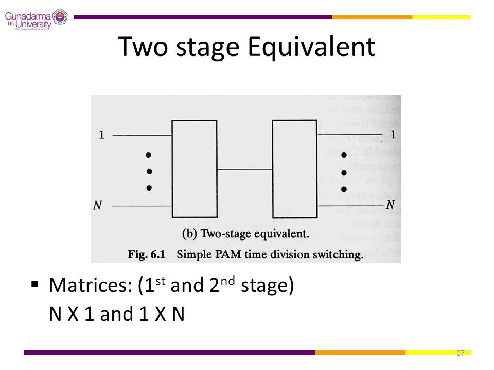 Two stage Equivalent Matrices: (1st and 2nd stage) N X 1 and 1 X N
