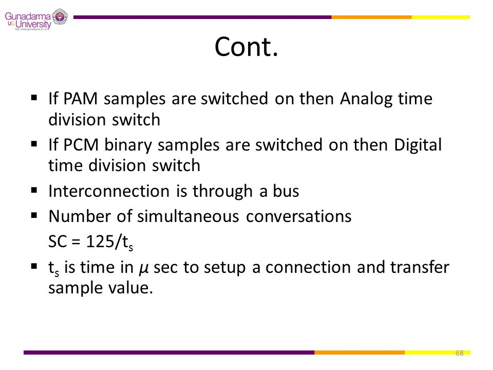 Cont. If PAM samples are switched on then Analog time division switch