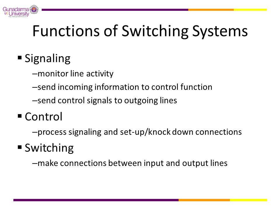 Functions of Switching Systems
