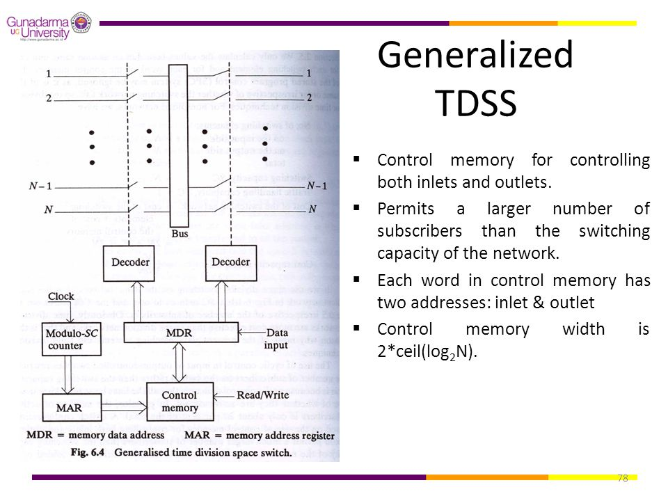 Generalized TDSS Control memory for controlling both inlets and outlets.
