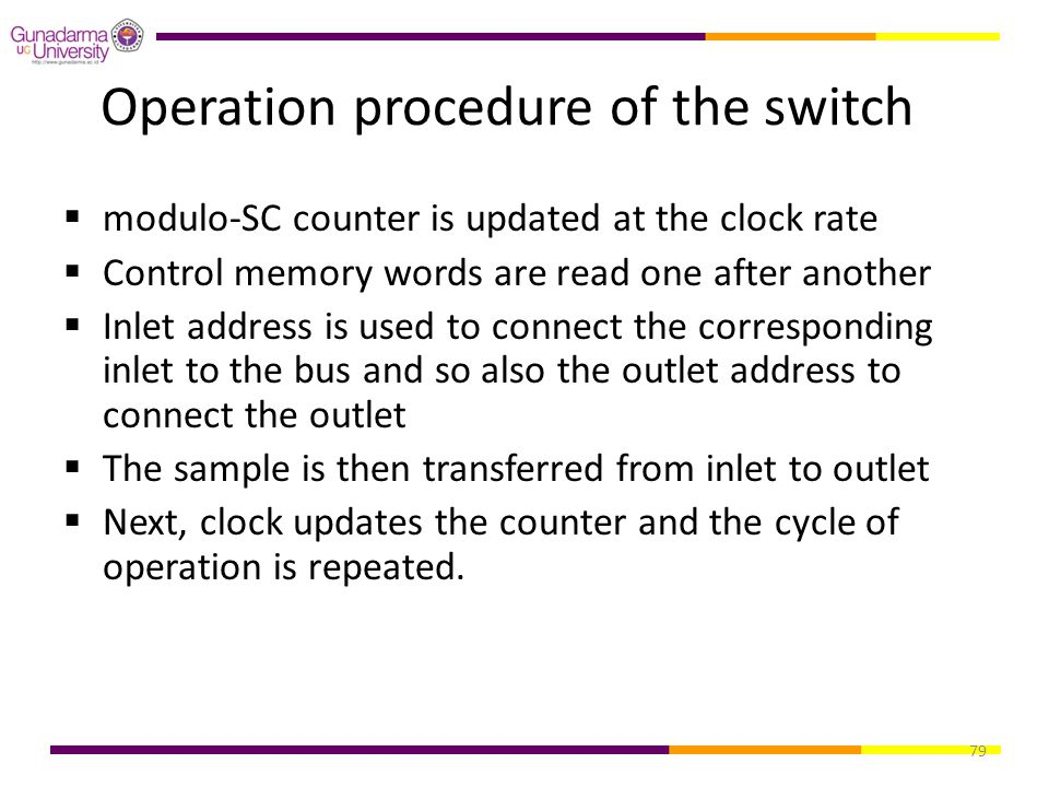 Operation procedure of the switch