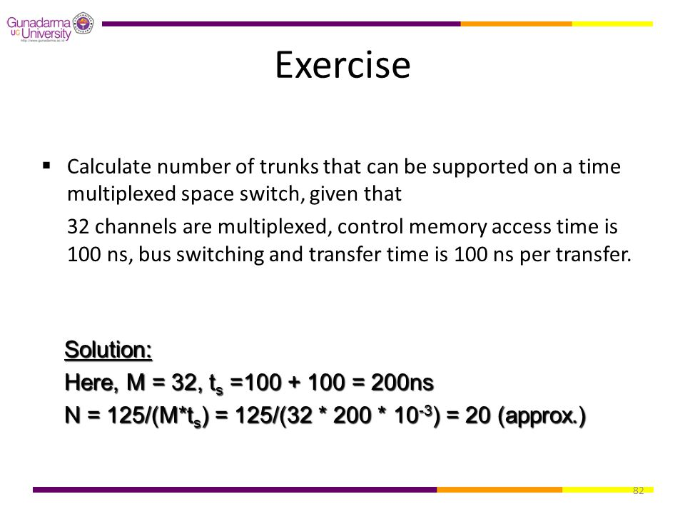 Exercise Calculate number of trunks that can be supported on a time multiplexed space switch, given that.