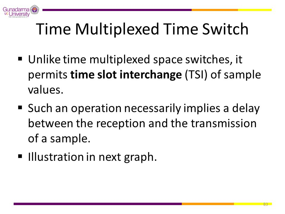 Time Multiplexed Time Switch