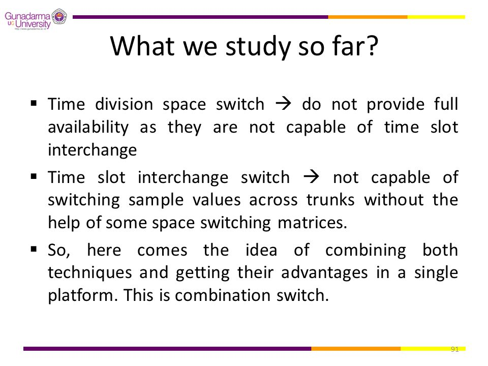 What we study so far Time division space switch  do not provide full availability as they are not capable of time slot interchange.