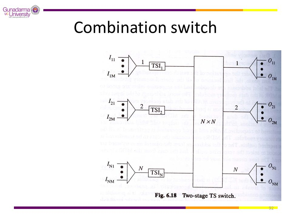 Combination switch