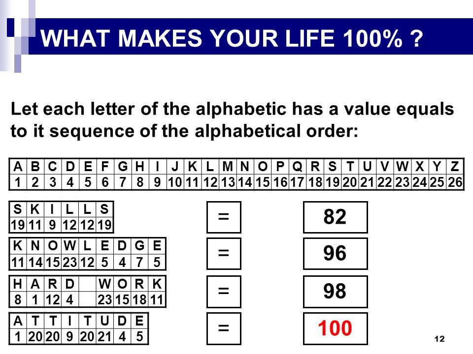 WHAT MAKES YOUR LIFE 100% = 82 = 96 = 98 = 100