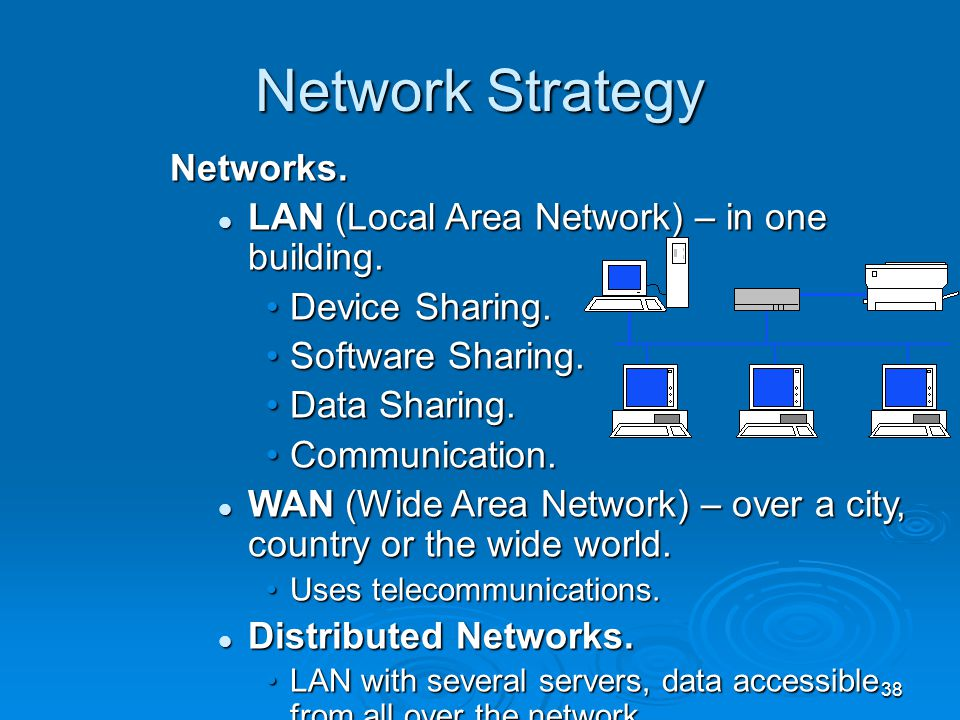 Network Strategy Networks. LAN (Local Area Network) – in one building.