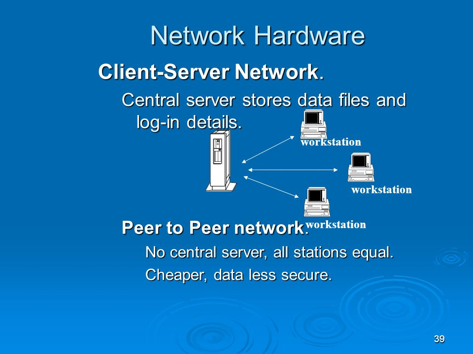 Network Hardware Client-Server Network.