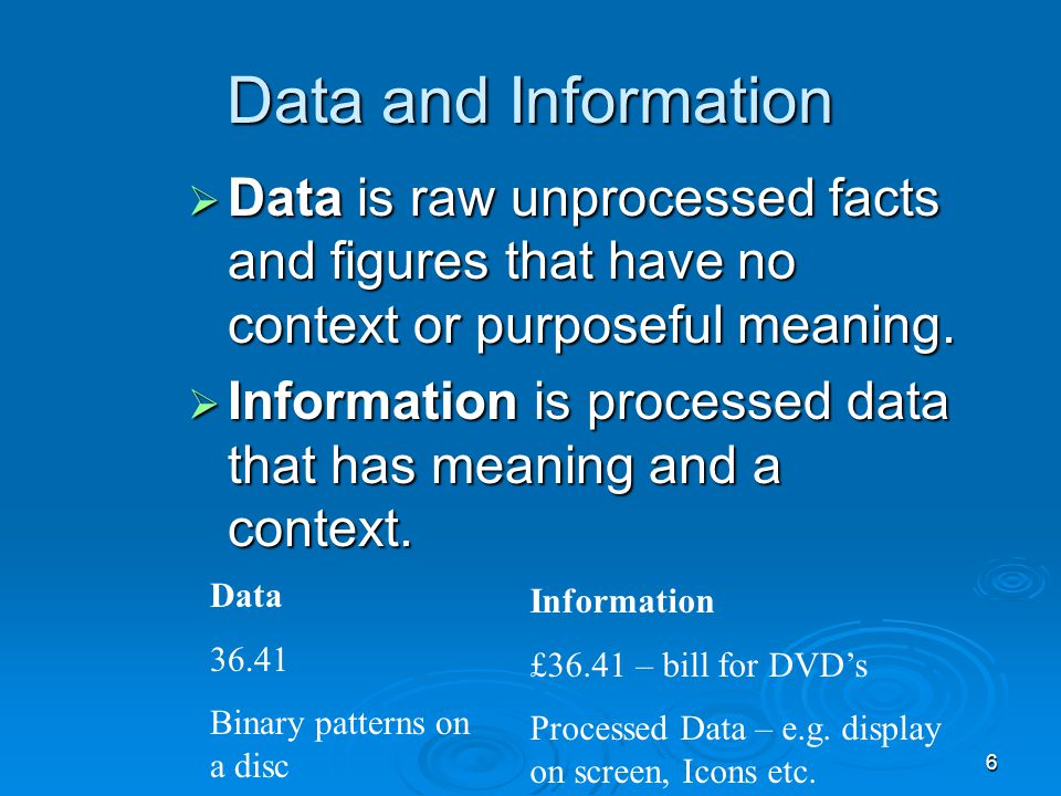 Data and Information Data is raw unprocessed facts and figures that have no context or purposeful meaning.