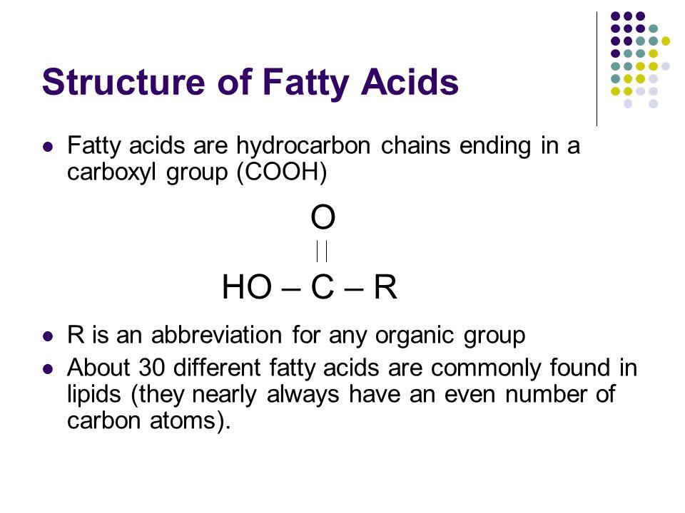 Structure of Fatty Acids