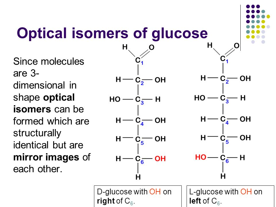 Optical isomers of glucose