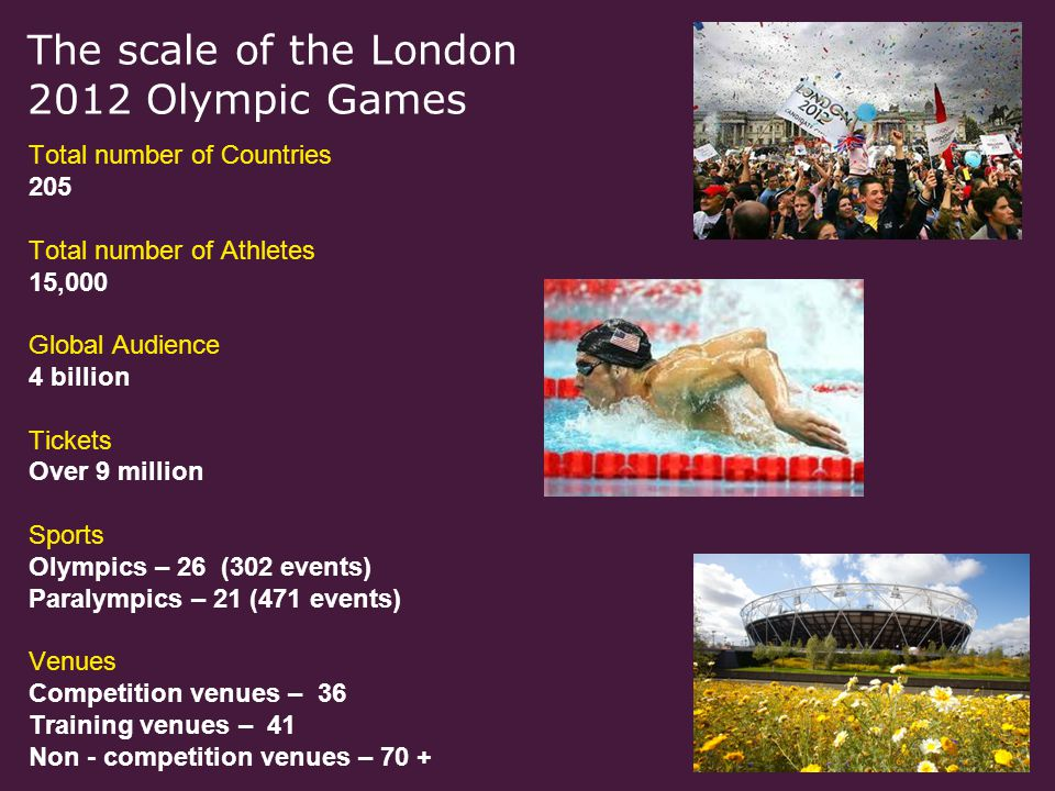 The scale of the London 2012 Olympic Games Total number of Countries