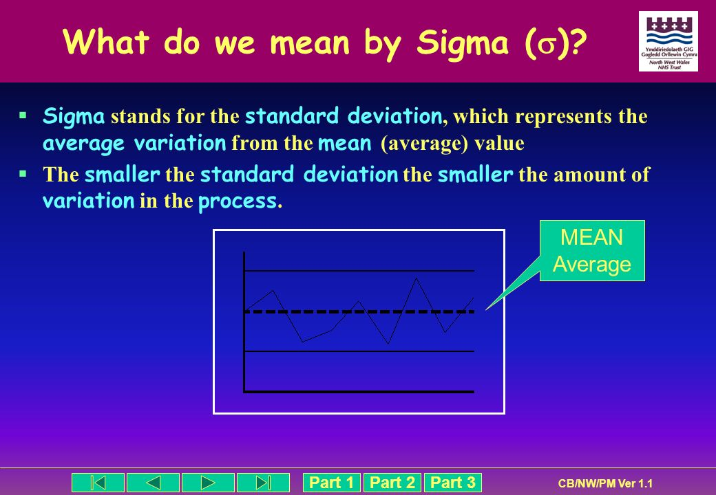What do we mean by Sigma ()