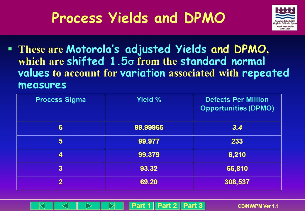 Process Yields and DPMO