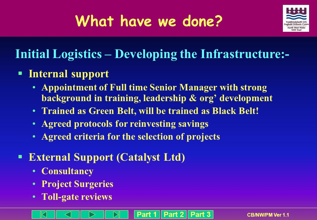 What have we done Initial Logistics – Developing the Infrastructure:-