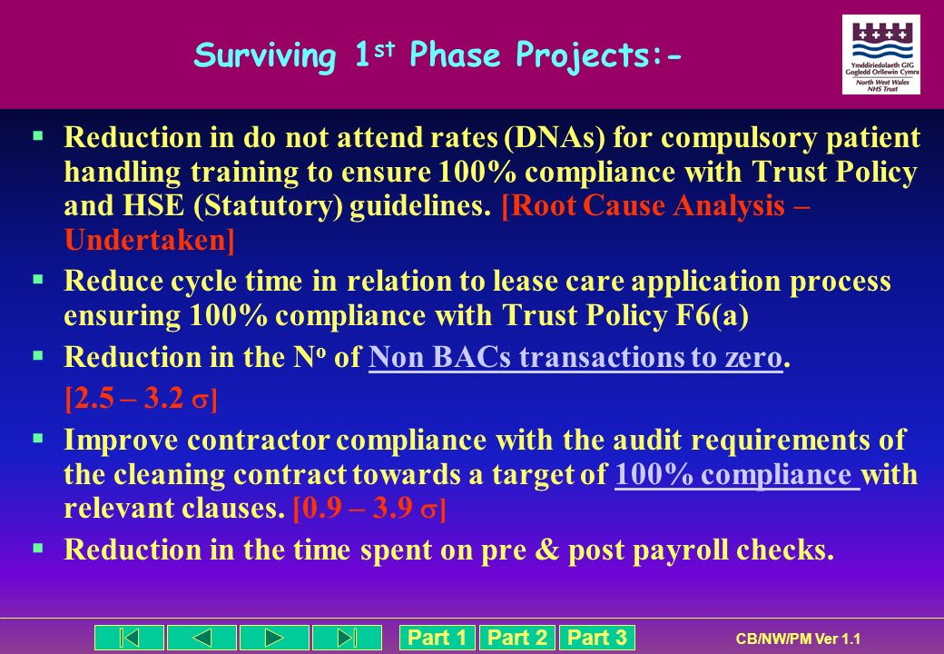 Surviving 1st Phase Projects:-