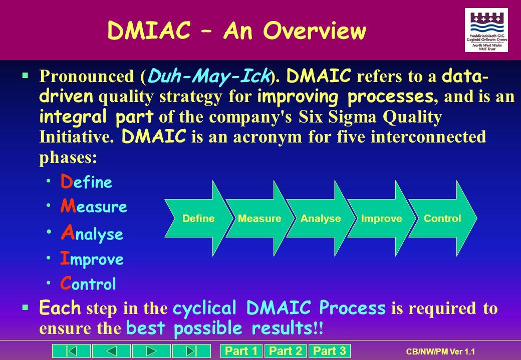 DMIAC – An Overview Analyse