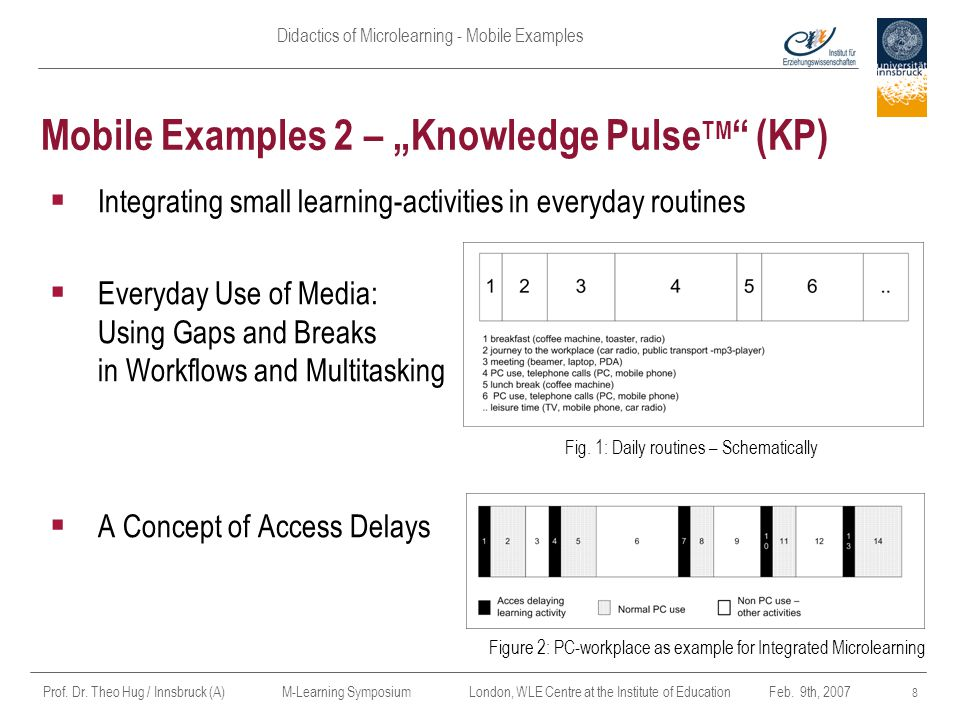 "Mobile Examples 2 – ""Knowledge PulseTM (KP)"
