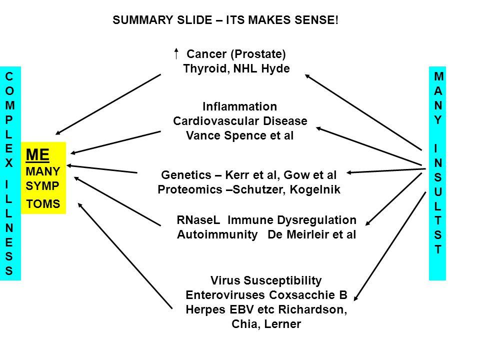 ME MANY SYMPTOMS SUMMARY SLIDE – ITS MAKES SENSE!