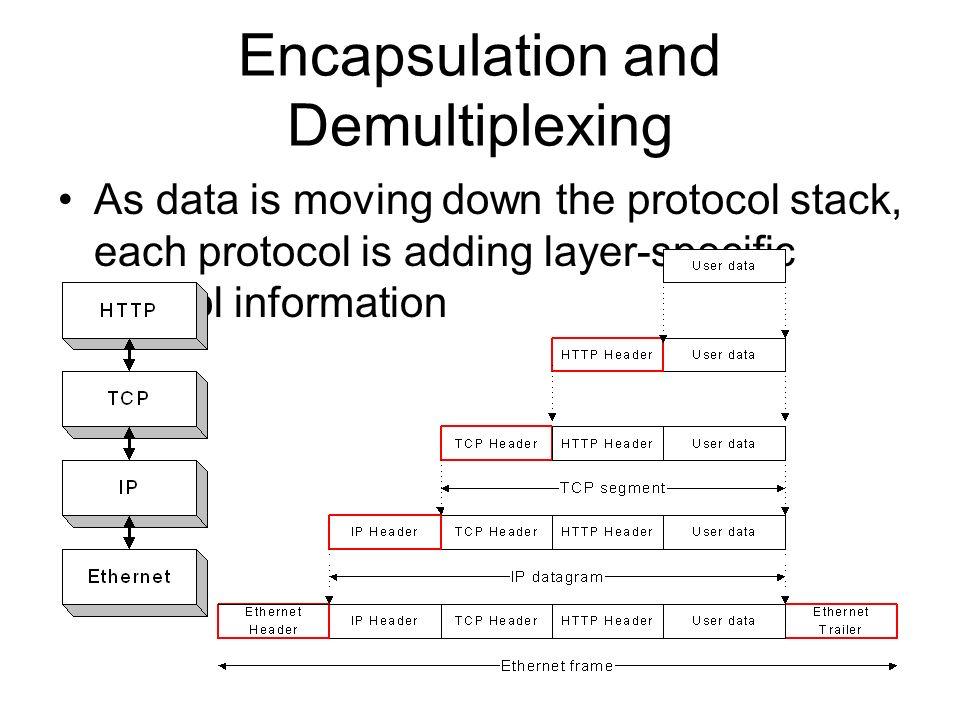 Encapsulation and Demultiplexing