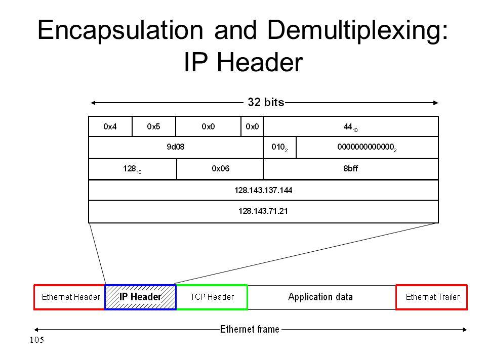 Encapsulation and Demultiplexing: IP Header