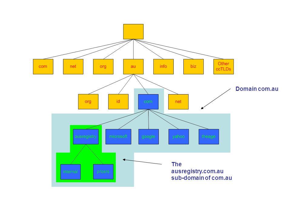 Domain com.au The ausregistry.com.au sub-domain of com.au