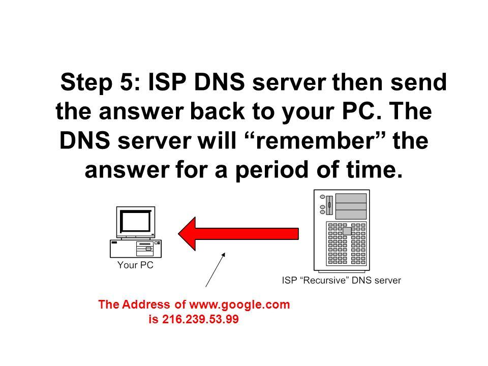 The Address of www.google.com is 216.239.53.99