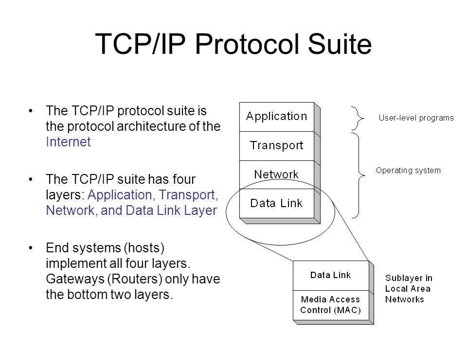 TCP/IP Protocol Suite The TCP/IP protocol suite is the protocol architecture of the Internet.