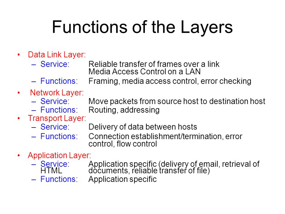 Functions of the Layers