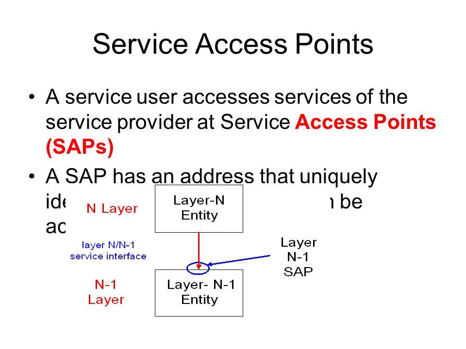 Service Access Points A service user accesses services of the service provider at Service Access Points (SAPs)