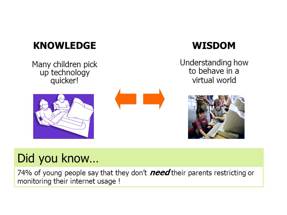 Did you know… Knowledge and wisdom are different KNOWLEDGE WISDOM