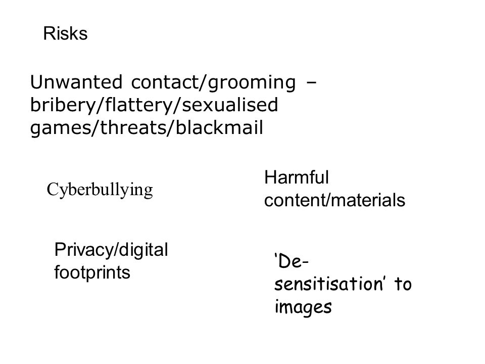 Risks Unwanted contact/grooming – bribery/flattery/sexualised games/threats/blackmail. Harmful content/materials.