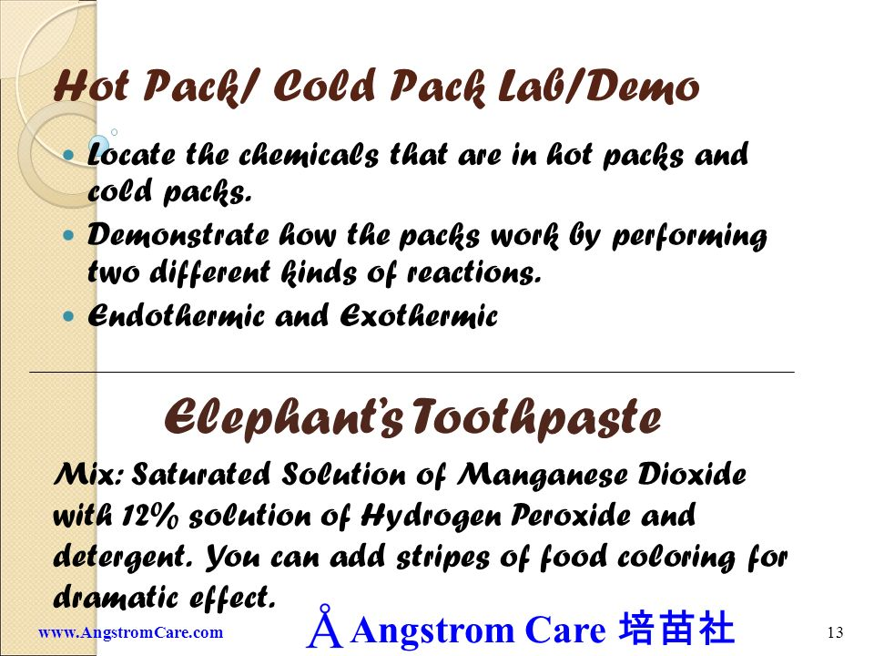 Hot Pack/ Cold Pack Lab/Demo