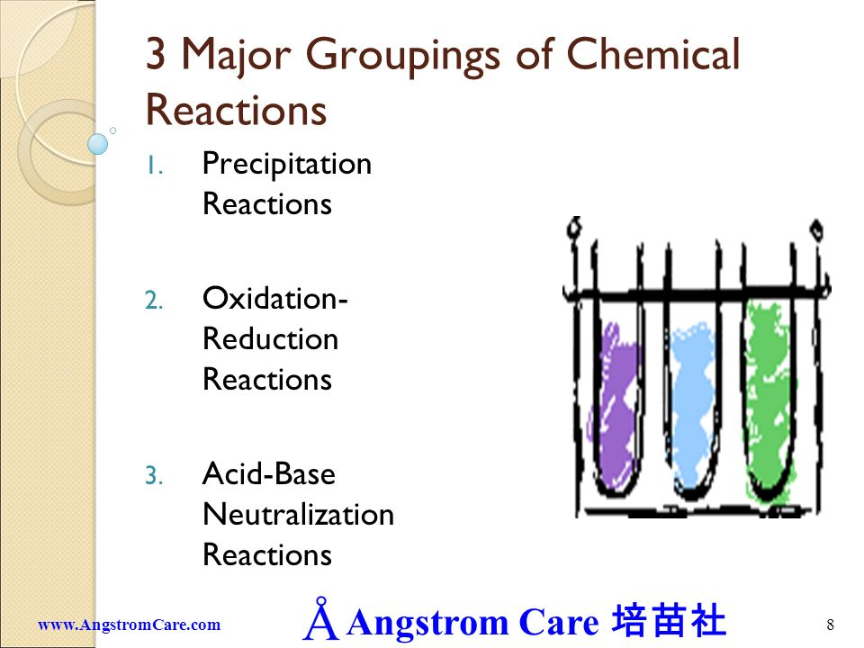 3 Major Groupings of Chemical Reactions