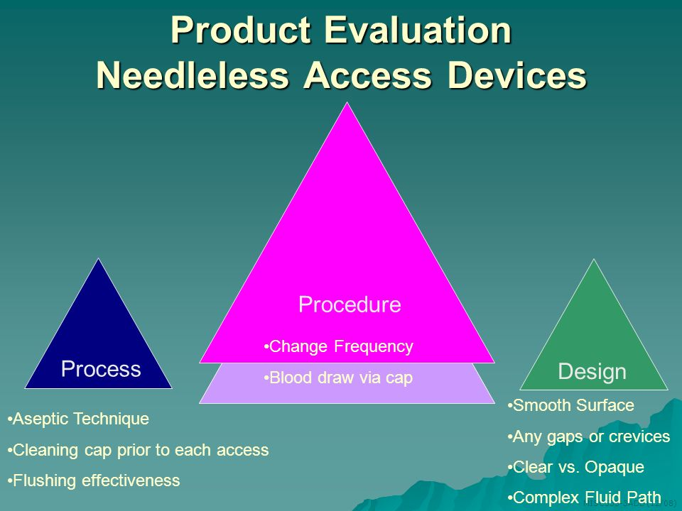 Product Evaluation Needleless Access Devices