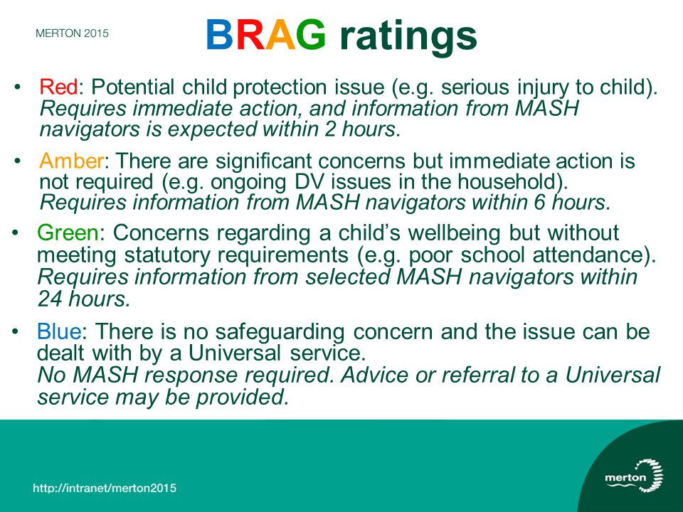 BRAG ratings