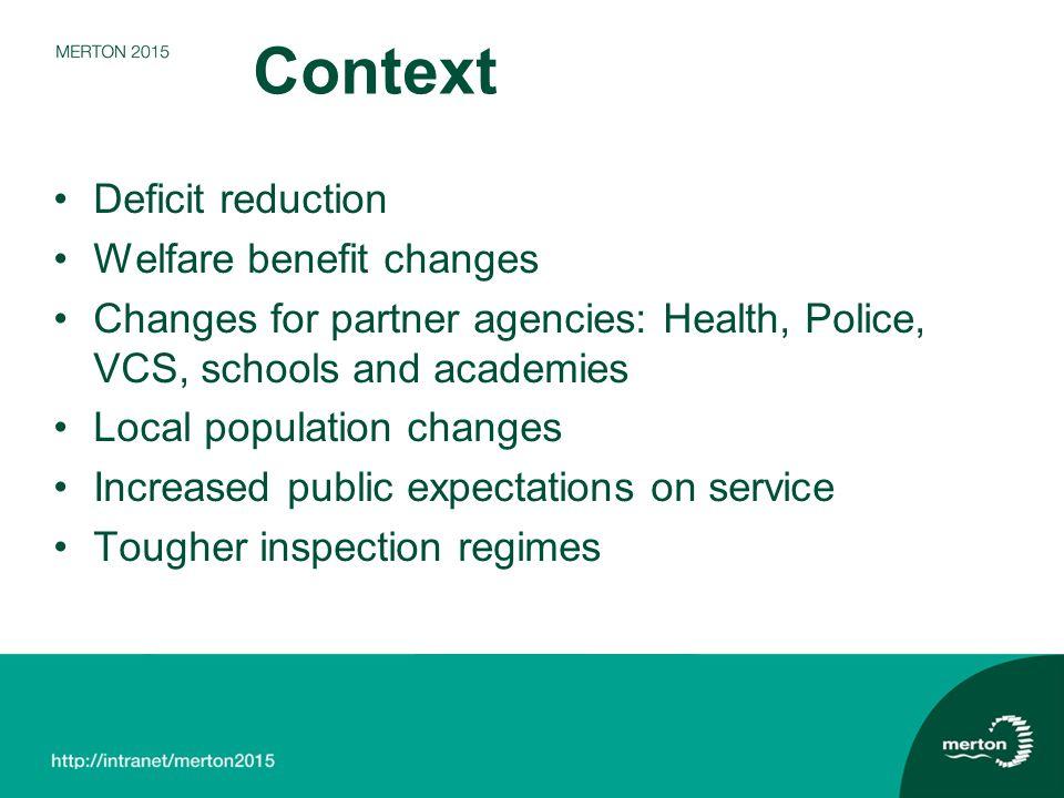 Context Deficit reduction Welfare benefit changes