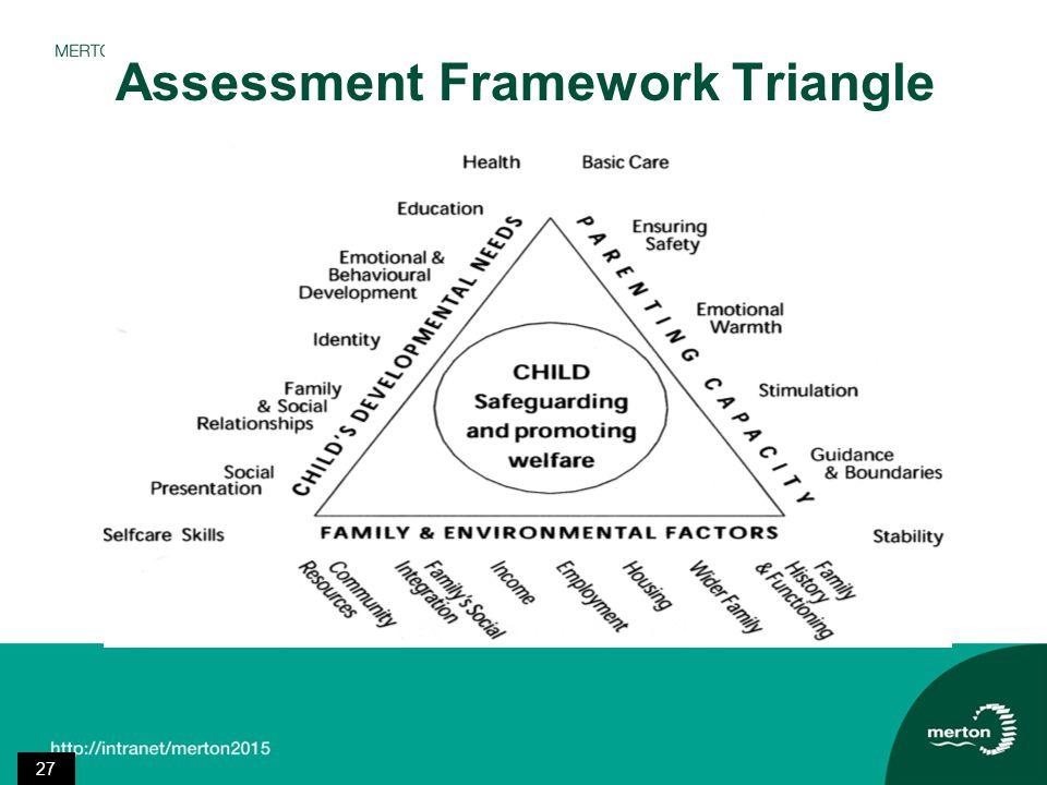 Assessment Framework Triangle