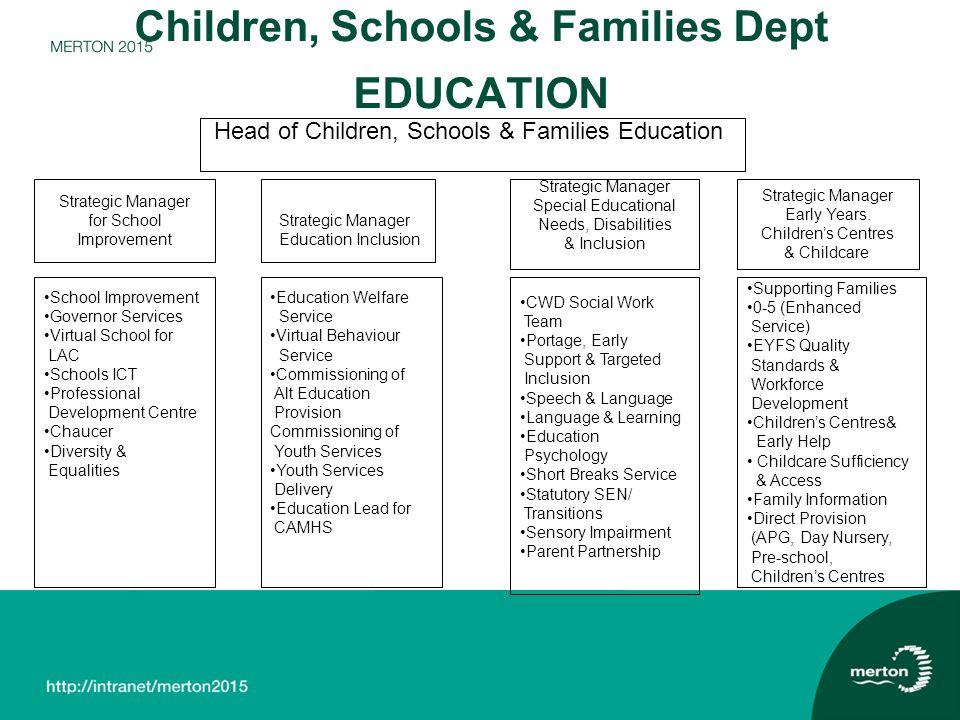 Children, Schools & Families Dept EDUCATION