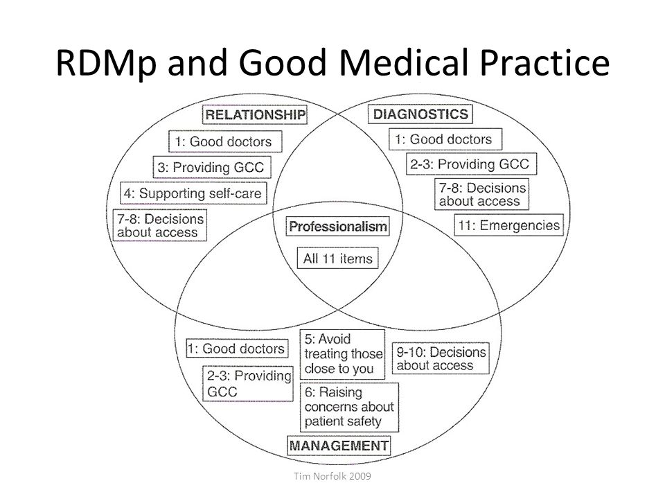 RDMp and Good Medical Practice