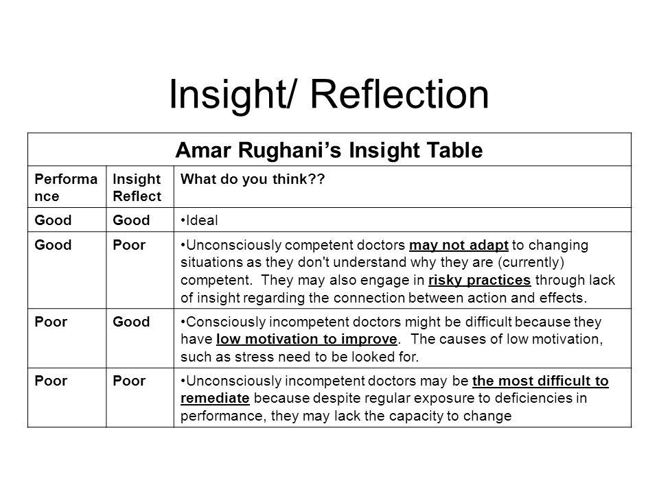 Amar Rughani's Insight Table